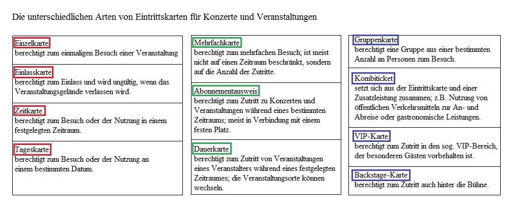 Diagramme Arten Arbeitsblatt : Veranstaltungen diagramme und vorlagen